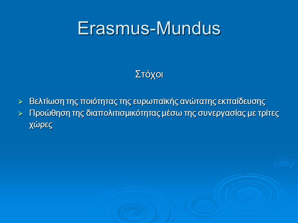 Erasmus-Mundus Στόχοι  Βελτίωση της ποιότητας της ευρωπαϊκής ανώτατης εκπαίδευσης  Προώθηση της διαπολιτισμικότητας μέσω της συνεργασίας με τρίτες χ