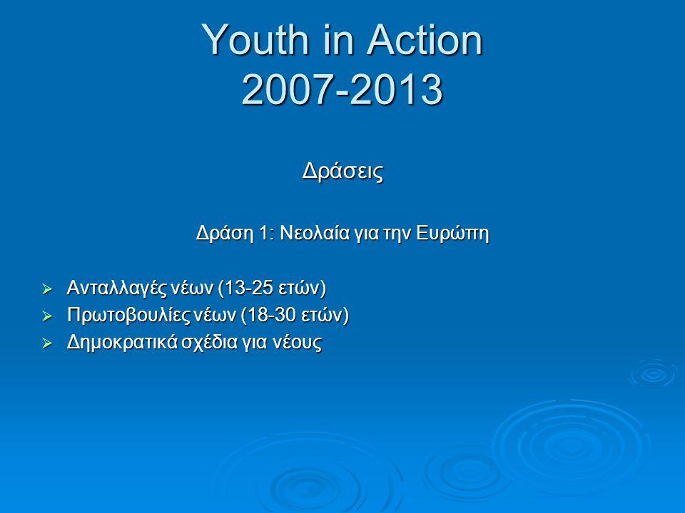 Youth in Action 2007-2013 Δράσεις Δράση 1: Νεολαία για την Ευρώπη  Ανταλλαγές νέων (13-25 ετών)  Πρωτοβουλίες νέων (18-30 ετών)  Δημοκρατικά σχέδια