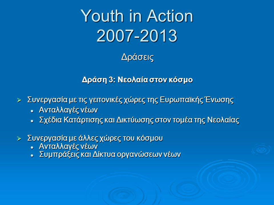 Youth in Action 2007-2013 Δράσεις Δράση 3: Νεολαία στον κόσμο  Συνεργασία με τις γειτονικές χώρες της Ευρωπαϊκής Ένωσης Ανταλλαγές νέων Ανταλλαγές νέ