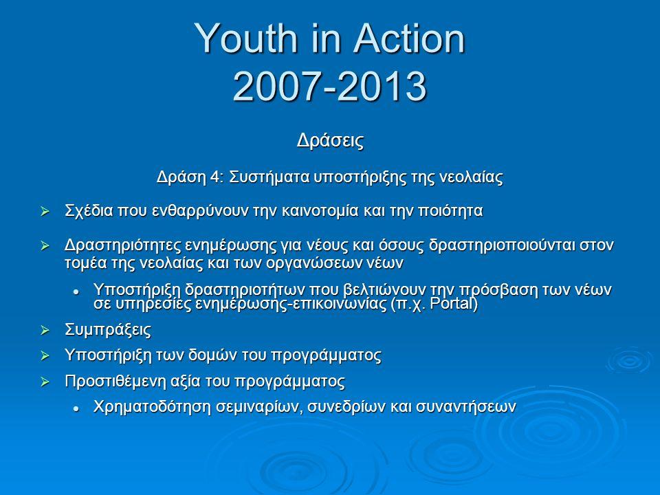 Youth in Action 2007-2013 Δράσεις Δράση 4: Συστήματα υποστήριξης της νεολαίας  Σχέδια που ενθαρρύνουν την καινοτομία και την ποιότητα  Δραστηριότητε