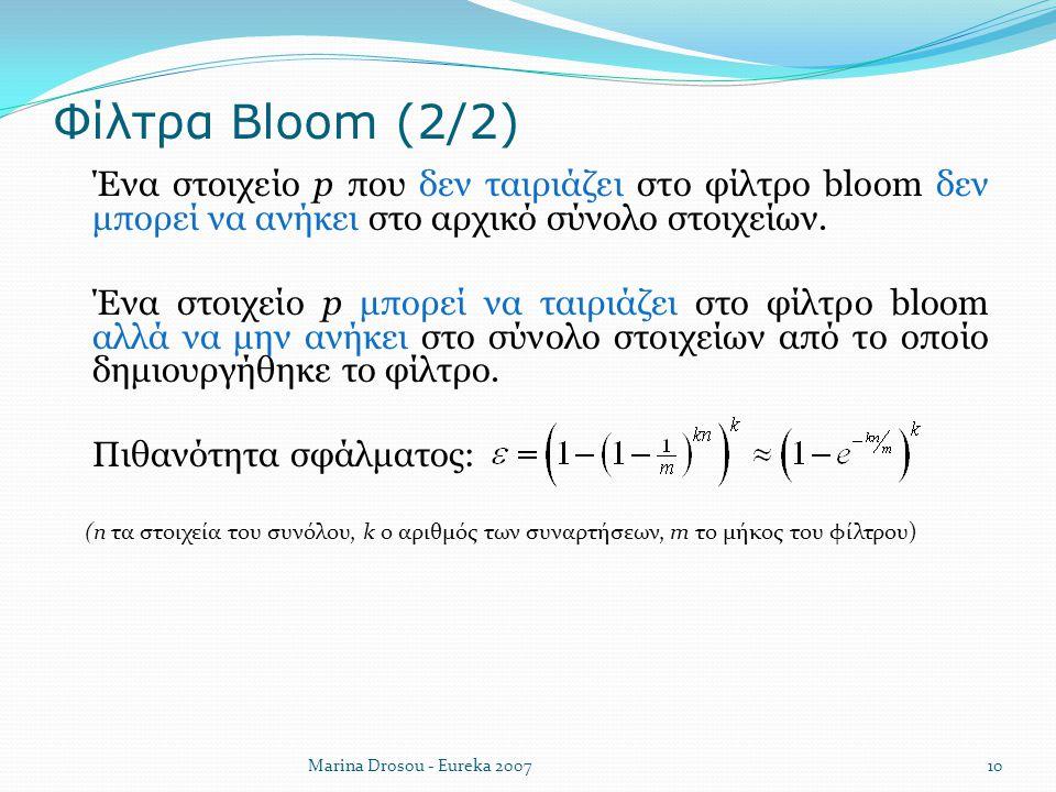 Φίλτρα Bloom (2/2) Ένα στοιχείο p που δεν ταιριάζει στο φίλτρο bloom δεν μπορεί να ανήκει στο αρχικό σύνολο στοιχείων. Ένα στοιχείο p μπορεί να ταιριά