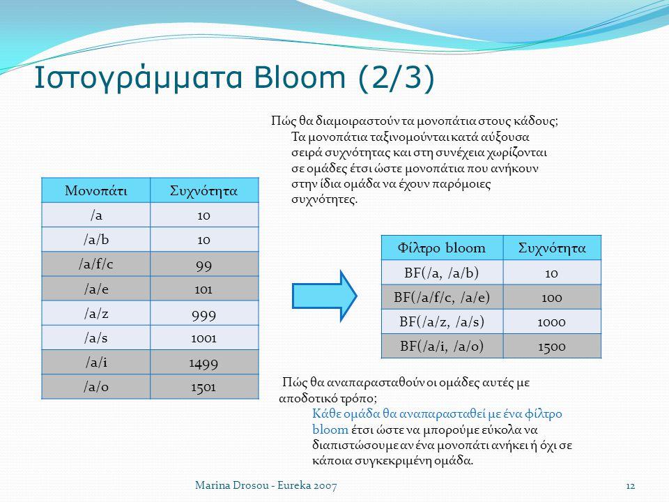 Ιστογράμματα Bloom (2/3) ΜονοπάτιΣυχνότητα /a10 /a/b10 /a/f/c99 /a/e101 /a/z999 /a/s1001 /a/i1499 /a/o1501 Marina Drosou - Eureka 2007 Φίλτρο bloomΣυχ
