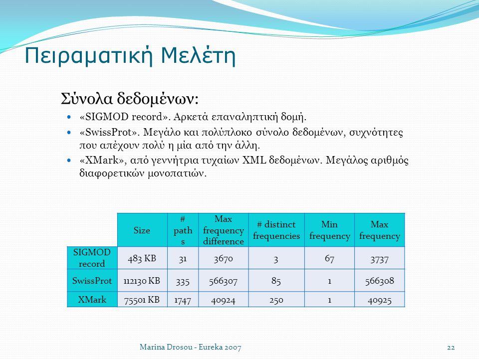 Πειραματική Μελέτη  Σύνολα δεδομένων: «SIGMOD record». Αρκετά επαναληπτική δομή. «SwissProt». Μεγάλο και πολύπλοκο σύνολο δεδομένων, συχνότητες που α
