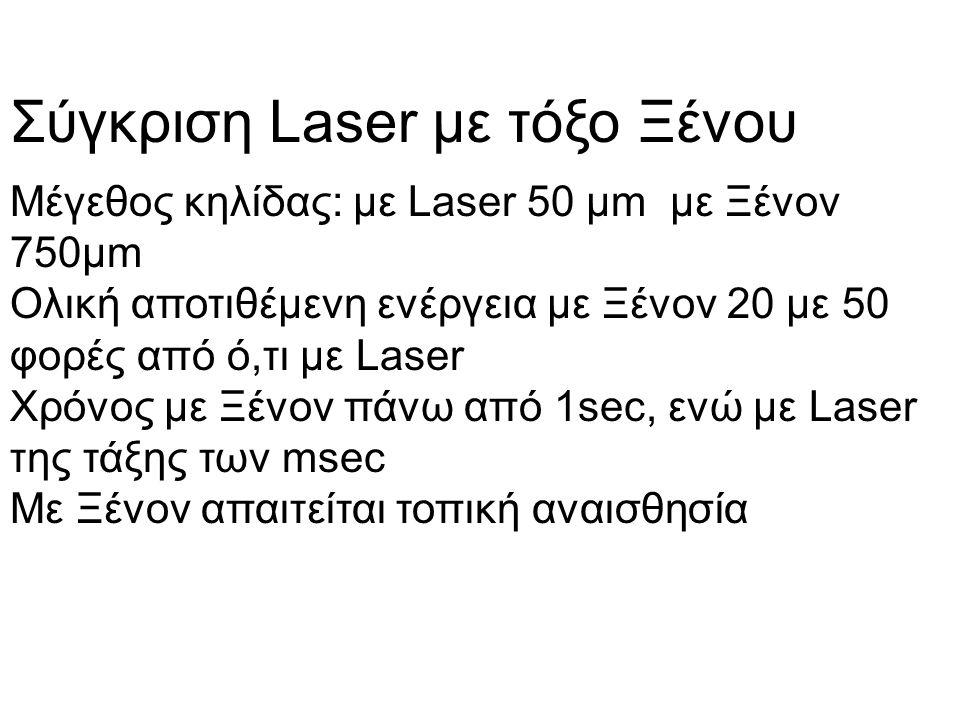 Σύγκριση Laser με τόξο Ξένου Μέγεθος κηλίδας: με Laser 50 μm με Ξένον 750μm Ολική αποτιθέμενη ενέργεια με Ξένον 20 με 50 φορές από ό,τι με Laser Χρόνος με Ξένον πάνω από 1sec, ενώ με Laser της τάξης των msec Με Ξένον απαιτείται τοπική αναισθησία