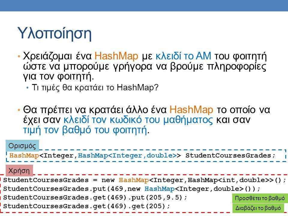 Υλοποίηση Χρειάζομαι ένα HashMap με κλειδί το ΑΜ του φοιτητή ώστε να μπορούμε γρήγορα να βρούμε πληροφορίες για τον φοιτητή.