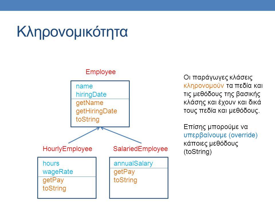 Αφηρημένες κλάσεις Οι κλάσεις που περιέχουν μια αφηρημένη μέθοδο ορίζονται υποχρεωτικά ως αφηρημένες κλάσεις (abstract classes) public abstract class Employee { … } Δεν μπορούμε να δημιουργήσουμε αντικείμενα μιας αφηρημένης κλάσης Μια αφηρημένη κλάση χρησιμοποιείται μόνο για να δημιουργούμε παράγωγες κλάσεις.