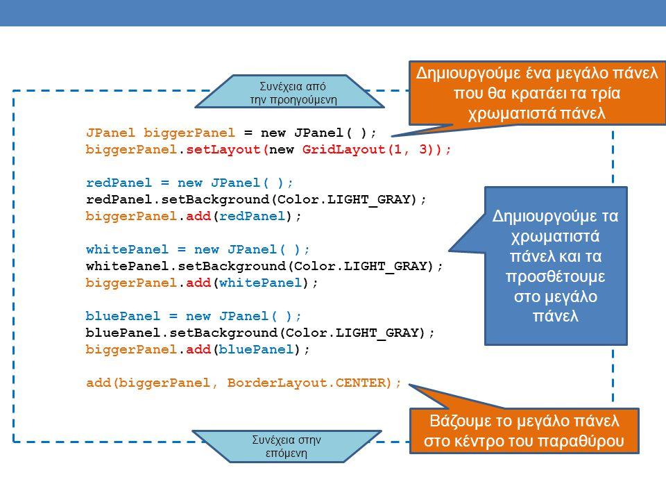 JPanel biggerPanel = new JPanel( ); biggerPanel.setLayout(new GridLayout(1, 3)); redPanel = new JPanel( ); redPanel.setBackground(Color.LIGHT_GRAY); biggerPanel.add(redPanel); whitePanel = new JPanel( ); whitePanel.setBackground(Color.LIGHT_GRAY); biggerPanel.add(whitePanel); bluePanel = new JPanel( ); bluePanel.setBackground(Color.LIGHT_GRAY); biggerPanel.add(bluePanel); add(biggerPanel, BorderLayout.CENTER); Συνέχεια από την προηγούμενη Δημιουργούμε ένα μεγάλο πάνελ που θα κρατάει τα τρία χρωματιστά πάνελ Βάζουμε το μεγάλο πάνελ στο κέντρο του παραθύρου Δημιουργούμε τα χρωματιστά πάνελ και τα προσθέτουμε στο μεγάλο πάνελ Συνέχεια στην επόμενη