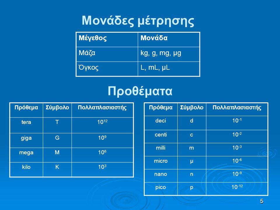 5 Μονάδες μέτρησης Προθέματα ΜέγεθοςΜονάδα Μάζαkg, g, mg, μg ΌγκοςL, mL, μL ΠρόθεμαΣύμβολοΠολλαπλασιαστής teraT10 12 gigaG10 9 megaM10 6 kiloK10 3 Πρό