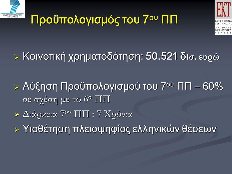 Προϋπολογισμός του 7 ου ΠΠ  Κοινοτική χρηματοδότηση: 50.521 δι σ.