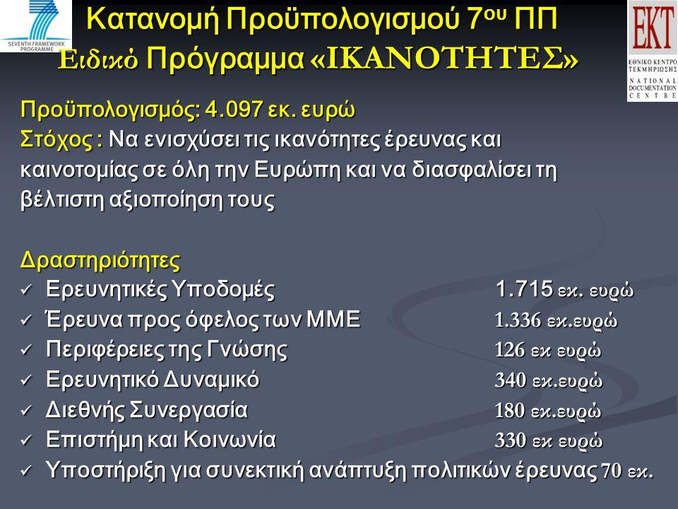 Κατανομή Προϋπολογισμού 7 ου ΠΠ Ειδικό Πρόγραμμα «ΙΚΑΝΟΤΗΤΕΣ» Κατανομή Προϋπολογισμού 7 ου ΠΠ Ειδικό Πρόγραμμα «ΙΚΑΝΟΤΗΤΕΣ» Προϋπολογισμός: 4.097 εκ.