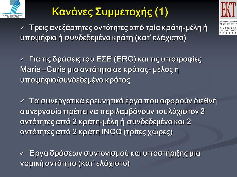Κανόνες Συμμετοχής (1)  Τρεις ανεξάρτητες οντότητες από τρία κράτη-μέλη ή Τρεις ανεξάρτητες οντότητες από τρία κράτη-μέλη ή υποψήφια ή συνδεδεμένα κράτη (κατ' ελάχιστο)  Για τις δράσεις του ΕΣΕ (ERC) και τις υποτροφίες Για τις δράσεις του ΕΣΕ (ERC) και τις υποτροφίες Marie –Curie μια οντότητα σε κράτος- μέλος ή υποψήφιο/συνδεδεμένο κράτος Τα συνεργατικά ερευνητικά έργα που αφορούν διεθνή Τα συνεργατικά ερευνητικά έργα που αφορούν διεθνή συνεργασία πρέπει να περιλαμβάνουν τουλάχιστον 2 οντότητες από 2 κράτη-μέλη ή συνδεδεμένα και 2 οντότητες από 2 κράτη INCO (τρίτες χώρες)  Έργα δράσεων συντονισμού και υποστήριξης μια Έργα δράσεων συντονισμού και υποστήριξης μια νομική οντότητα (κατ' ελάχιστο) 