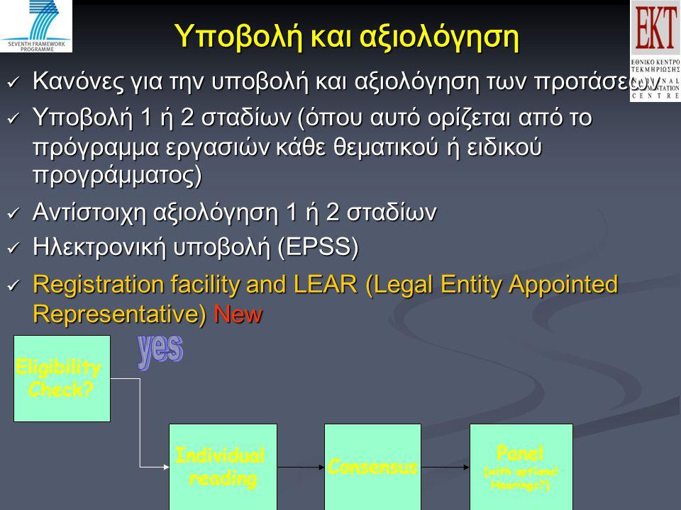 Υποβολή και αξιολόγηση Κανόνες για την υποβολή και αξιολόγηση των προτάσεων Κανόνες για την υποβολή και αξιολόγηση των προτάσεων Υποβολή 1 ή 2 σταδίων (όπου αυτό ορίζεται από το πρόγραμμα εργασιών κάθε θεματικού ή ειδικού προγράμματος)  Υποβολή 1 ή 2 σταδίων (όπου αυτό ορίζεται από το πρόγραμμα εργασιών κάθε θεματικού ή ειδικού προγράμματος)  Αντίστοιχη αξιολόγηση 1 ή 2 σταδίων Αντίστοιχη αξιολόγηση 1 ή 2 σταδίων Ηλεκτρονική υποβολή (EPSS)  Ηλεκτρονική υποβολή (EPSS)  Registration facility and LEAR (Legal Entity Appointed Representative) New Registration facility and LEAR (Legal Entity Appointed Representative) New Panel (with optional Hearings )  Consensus Individual reading Eligibility Check