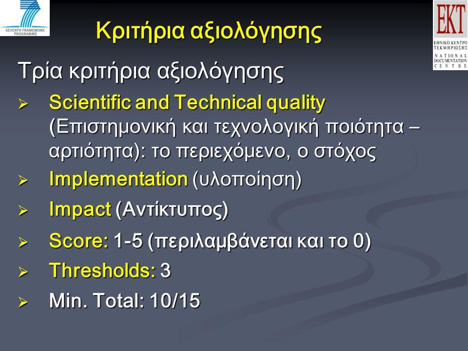 Κριτήρια αξιολόγησης Τρία κριτήρια αξιολόγησης  Scientific and Technical quality (Επιστημονική και τεχνολογική ποιότητα – αρτιότητα): το περιεχόμενο, ο στόχος  Implementation (υλοποίηση)   Impact (Αντίκτυπος)   Score: 1-5 (περιλαμβάνεται και το 0)  Thresholds: 3  Min.