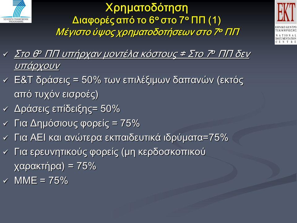 Χρηματοδότηση Διαφορές από το 6 ο στο 7 ο ΠΠ (1) Μέγιστο ύψος χρηματοδοτήσεων στο 7 ο ΠΠ Στο 6 ο ΠΠ υπήρχαν μοντέλα κόστους ≠ Στο 7 ο ΠΠ δεν υπάρχουν Στο 6 ο ΠΠ υπήρχαν μοντέλα κόστους ≠ Στο 7 ο ΠΠ δεν υπάρχουν Ε&Τ δράσεις = 50% των επιλέξιμων δαπανών (εκτός Ε&Τ δράσεις = 50% των επιλέξιμων δαπανών (εκτός από τυχόν εισροές)  Δράσεις επίδειξης= 50% Δράσεις επίδειξης= 50% Για Δημόσιους φορείς = 75% Για Δημόσιους φορείς = 75% Για ΑΕΙ και ανώτερα εκπαιδευτικά ιδρύματα=75% Για ΑΕΙ και ανώτερα εκπαιδευτικά ιδρύματα=75% Για ερευνητικούς φορείς (μη κερδοσκοπικού Για ερευνητικούς φορείς (μη κερδοσκοπικού χαρακτήρα) = 75% ΜΜΕ = 75% ΜΜΕ = 75%