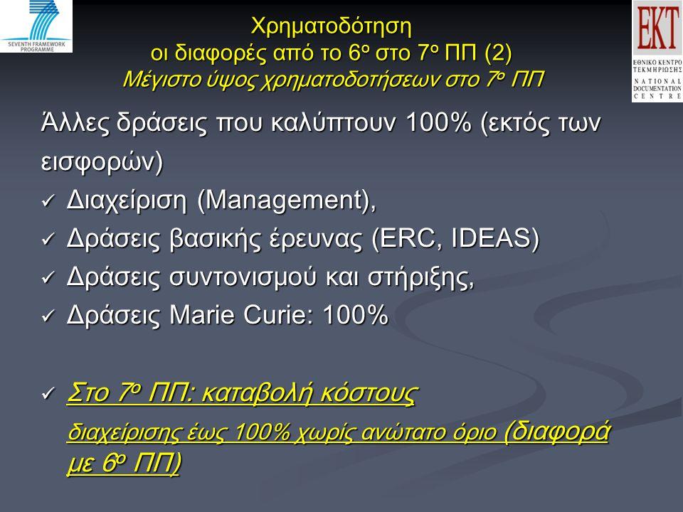 Χρηματοδότηση οι διαφορές από το 6 ο στο 7 ο ΠΠ (2) Μέγιστο ύψος χρηματοδοτήσεων στο 7 ο ΠΠ Άλλες δράσεις που καλύπτουν 100% (εκτός των εισφορών) Διαχείριση (Management), Διαχείριση (Management), Δράσεις βασικής έρευνας (ERC, IDEAS) Δράσεις βασικής έρευνας (ERC, IDEAS) Δράσεις συντονισμού και στήριξης, Δράσεις συντονισμού και στήριξης, Δράσεις Marie Curie: 100% Δράσεις Marie Curie: 100% Στο 7 ο ΠΠ: καταβολή κόστους Στο 7 ο ΠΠ: καταβολή κόστους διαχείρισης έως 100% χωρίς ανώτατο όριο (διαφορά με 6 ο ΠΠ) 