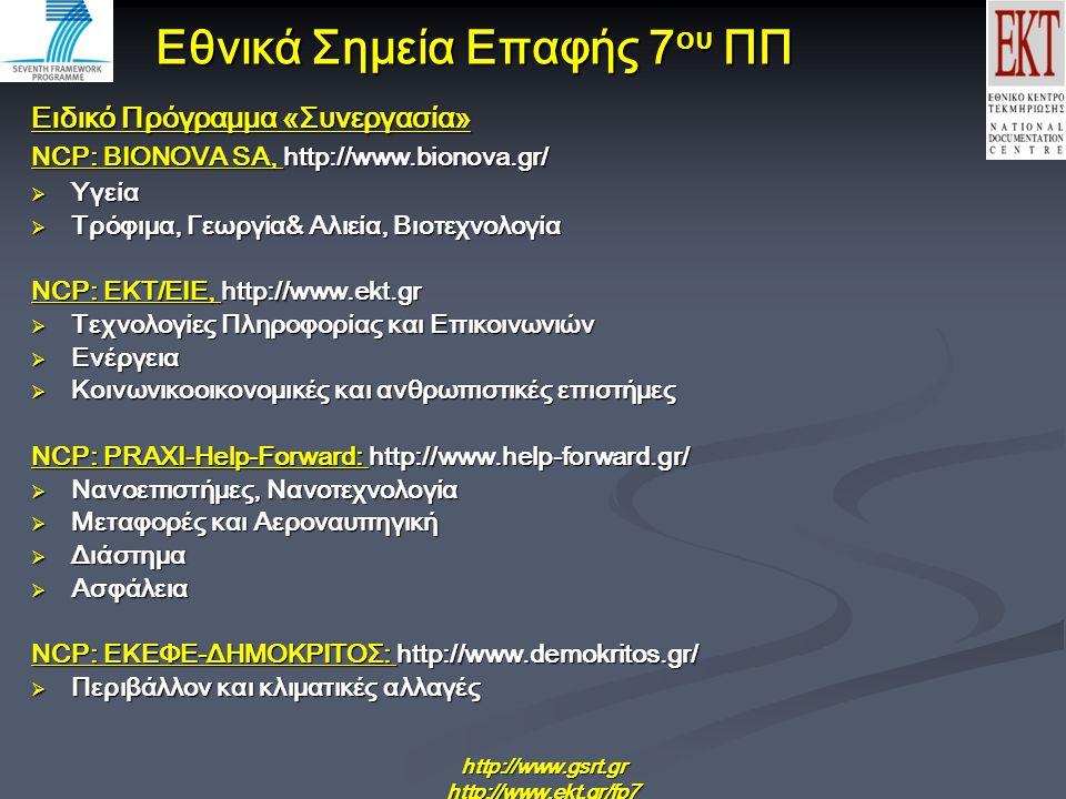 Εθνικά Σημεία Επαφής 7 ου ΠΠ Ειδικό Πρόγραμμα «Συνεργασία» NCP: BIONOVA SA, http://www.bionova.gr/  Υγεία  Τρόφιμα, Γεωργία& Αλιεία, Βιοτεχνολογία NCP: EKT/EIE, http://www.ekt.gr  Τεχνολογίες Πληροφορίας και Επικοινωνιών  Ενέργεια  Κοινωνικοοικονομικές και ανθρωπιστικές επιστήμες NCP: PRAXI-Help-Forward: http://www.help-forward.gr/  Νανοεπιστήμες, Νανοτεχνολογία  Μεταφορές και Αεροναυπηγική  Διάστημα  Ασφάλεια NCP: ΕΚΕΦΕ-ΔΗΜΟΚΡΙΤΟΣ: http://www.demokritos.gr/  Περιβάλλον και κλιματικές αλλαγές http://www.gsrt.grhttp://www.ekt.gr/fp7