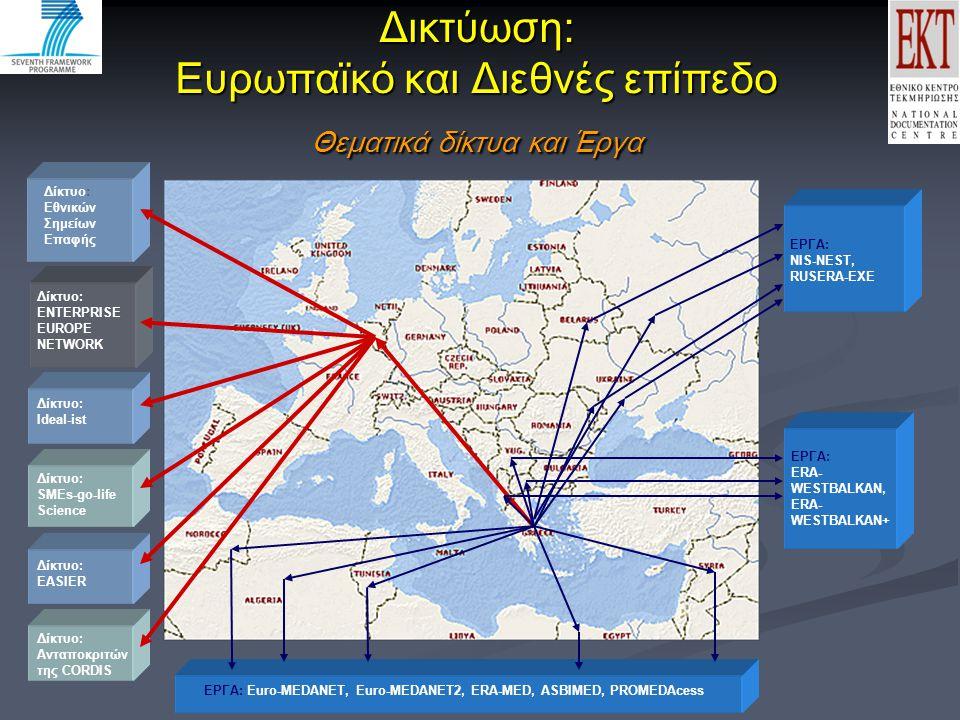 Δικτύωση: Ευρωπαϊκό και Διεθνές επίπεδο Θεματικά δίκτυα και Έργα Δίκτυο: Εθνικών Σημείων Επαφής Δίκτυο: ENTERPRISE EUROPE NETWORK Δίκτυο: SMEs-go-life Science Δίκτυο: Ideal-ist Δίκτυο: EASIER Δίκτυο: Ανταποκριτών της CORDIS ΕΡΓΑ: Euro-MEDANET, Euro-MEDANET2, ERA-MED, ASBIMED, PROMEDAcess ΕΡΓΑ: ERA- WESTBALKAN, ERA- WESTBALKAN+ ΕΡΓΑ: NIS-NEST, RUSERA-EXE