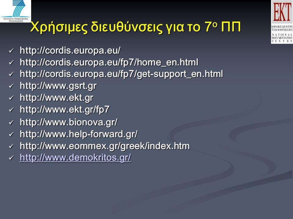 Χρήσιμες διευθύνσεις για το 7 ο ΠΠ http://cordis.europa.eu/ http://cordis.europa.eu/ http://cordis.europa.eu/fp7/home_en.html http://cordis.europa.eu/fp7/home_en.html http://cordis.europa.eu/fp7/get-support_en.html http://cordis.europa.eu/fp7/get-support_en.html http://www.gsrt.gr http://www.gsrt.gr http://www.ekt.gr http://www.ekt.gr http://www.ekt.gr/fp7 http://www.ekt.gr/fp7 http://www.bionova.gr/ http://www.bionova.gr/ http://www.help-forward.gr/ http://www.help-forward.gr/ http://www.eommex.gr/greek/index.htm http://www.eommex.gr/greek/index.htm http://www.demokritos.gr/ http://www.demokritos.gr/ http://www.demokritos.gr/