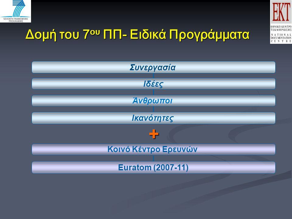 Δομή του 7 ου ΠΠ- Ειδικά Προγράμματα + Ιδέες Ικανότητες Άνθρωποι Συνεργασία Κοινό Κέντρο Ερευνών Euratom (2007-11)