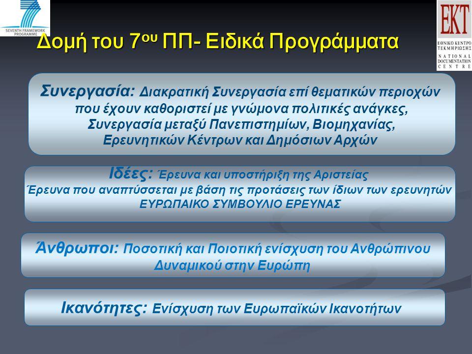 Δομή του 7 ου ΠΠ- Ειδικά Προγράμματα Ικανότητες: Ενίσχυση των Ευρωπαϊκών Ικανοτήτων Άνθρωποι: Ποσοτική και Ποιοτική ενίσχυση του Ανθρώπινου Δυναμικού στην Ευρώπη Συνεργασία: Διακρατική Συνεργασία επί θεματικών περιοχών που έχουν καθοριστεί με γνώμονα πολιτικές ανάγκες, Συνεργασία μεταξύ Πανεπιστημίων, Βιομηχανίας, Ερευνητικών Κέντρων και Δημόσιων Αρχών Ιδέες: Έρευνα και υποστήριξη της Αριστείας Έρευνα που αναπτύσσεται με βάση τις προτάσεις των ίδιων των ερευνητών ΕΥΡΩΠΑΙΚΟ ΣΥΜΒΟΥΛΙΟ ΕΡΕΥΝΑΣ