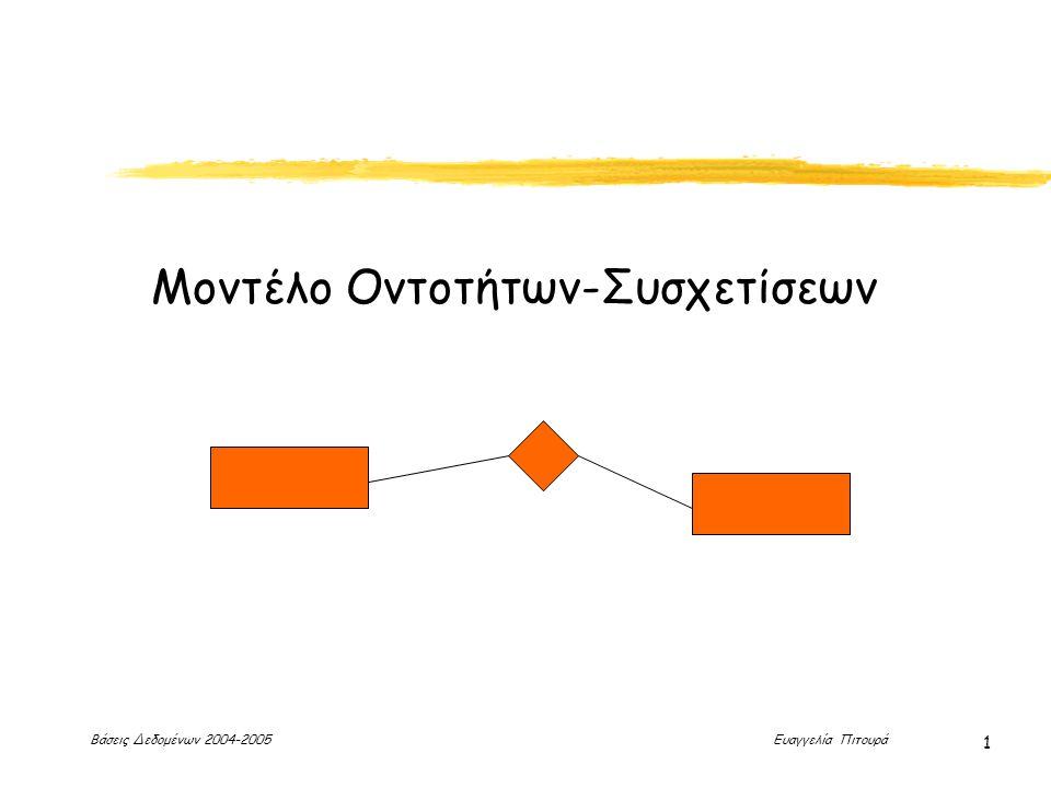 Βάσεις Δεδομένων 2004-2005 Ευαγγελία Πιτουρά 1 Μοντέλο Οντοτήτων-Συσχετίσεων