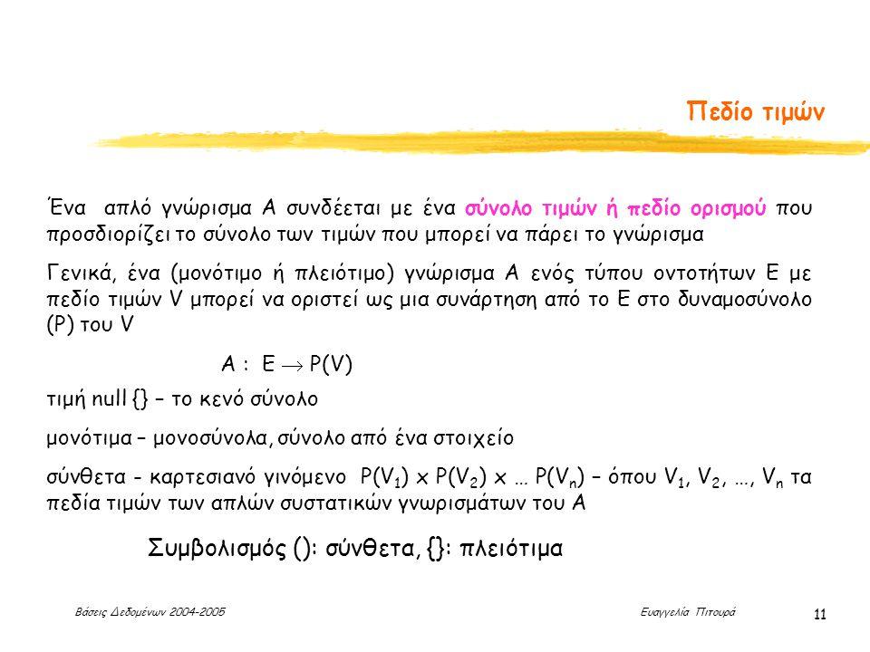 Βάσεις Δεδομένων 2004-2005 Ευαγγελία Πιτουρά 11 Πεδίο τιμών Ένα απλό γνώρισμα Α συνδέεται με ένα σύνολο τιμών ή πεδίο ορισμού που προσδιορίζει το σύνολο των τιμών που μπορεί να πάρει το γνώρισμα Γενικά, ένα (μονότιμο ή πλειότιμο) γνώρισμα Α ενός τύπου οντοτήτων Ε με πεδίο τιμών V μπορεί να οριστεί ως μια συνάρτηση από το Ε στο δυναμοσύνολο (P) του V Α : Ε  P(V) τιμή null {} – το κενό σύνολο μονότιμα – μονοσύνολα, σύνολο από ένα στοιχείο σύνθετα - καρτεσιανό γινόμενο P(V 1 ) x P(V 2 ) x … P(V n ) – όπου V 1, V 2, …, V n τα πεδία τιμών των απλών συστατικών γνωρισμάτων του Α Συμβολισμός (): σύνθετα, {}: πλειότιμα