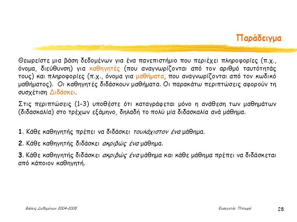 Βάσεις Δεδομένων 2004-2005 Ευαγγελία Πιτουρά 28 Παράδειγμα Θεωρείστε μια βάση δεδομένων για ένα πανεπιστήμιο που περιέχει πληροφορίες (π.χ., όνομα, διεύθυνση) για καθηγητές (που αναγνωρίζονται από τον αριθμό ταυτότητάς τους) και πληροφορίες (π.χ., όνομα για μαθήματα, που αναγνωρίζονται από τον κωδικό μαθήματος).