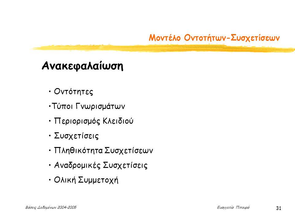 Βάσεις Δεδομένων 2004-2005 Ευαγγελία Πιτουρά 31 Μοντέλο Οντοτήτων-Συσχετίσεων Οντότητες Τύποι Γνωρισμάτων Περιορισμός Κλειδιού Συσχετίσεις Πληθικότητα Συσχετίσεων Αναδρομικές Συσχετίσεις Ολική Συμμετοχή Ανακεφαλαίωση