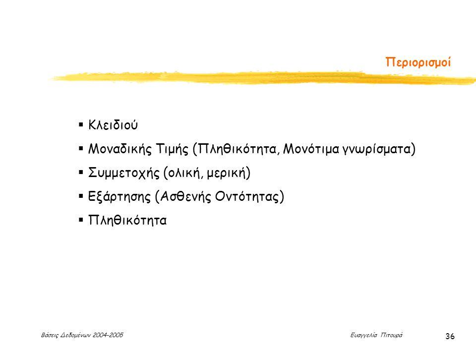 Βάσεις Δεδομένων 2004-2005 Ευαγγελία Πιτουρά 36 Περιορισμοί  Κλειδιού  Μοναδικής Τιμής (Πληθικότητα, Μονότιμα γνωρίσματα)  Συμμετοχής (ολική, μερική)  Εξάρτησης (Ασθενής Οντότητας)  Πληθικότητα