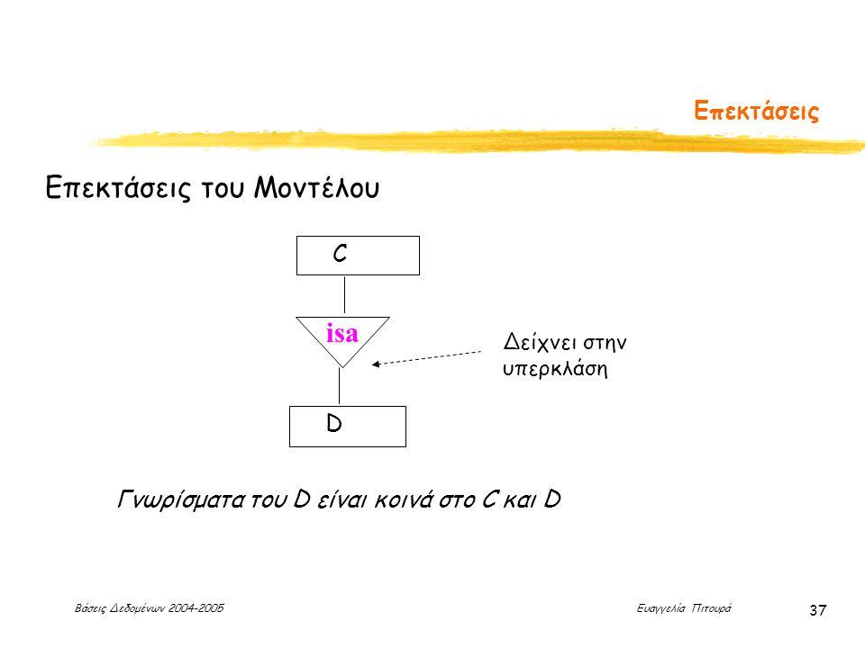 Βάσεις Δεδομένων 2004-2005 Ευαγγελία Πιτουρά 37 Επεκτάσεις Επεκτάσεις του Μοντέλου isa C D Δείχνει στην υπερκλάση Γνωρίσματα του D είναι κοινά στο C και D