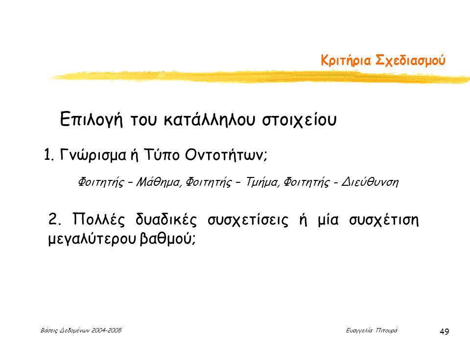 Βάσεις Δεδομένων 2004-2005 Ευαγγελία Πιτουρά 49 Κριτήρια Σχεδιασμού Επιλογή του κατάλληλου στοιχείου 1.