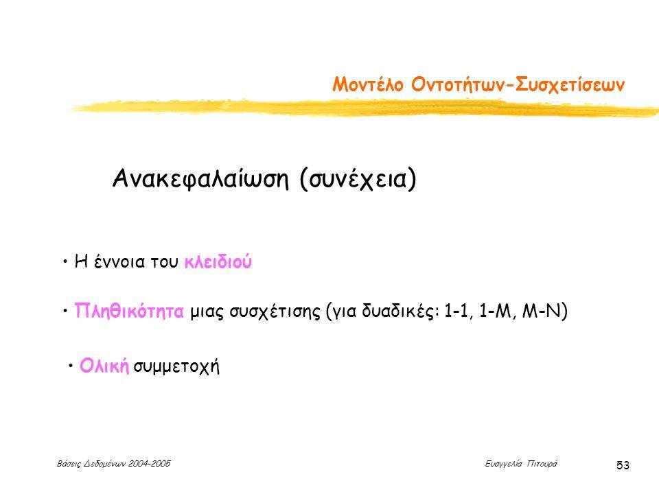 Βάσεις Δεδομένων 2004-2005 Ευαγγελία Πιτουρά 53 Μοντέλο Οντοτήτων-Συσχετίσεων Ανακεφαλαίωση (συνέχεια) Η έννοια του κλειδιού Πληθικότητα μιας συσχέτισης (για δυαδικές: 1-1, 1-Μ, Μ-Ν) Ολική συμμετοχή