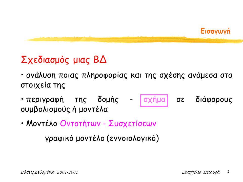 Βάσεις Δεδομένων 2001-2002 Ευαγγελία Πιτουρά 1 Εισαγωγή Σχεδιασμός μιας ΒΔ ανάλυση ποιας πληροφορίας και της σχέσης ανάμεσα στα στοιχεία της περιγραφή της δομής - σχήμα σε διάφορους συμβολισμούς ή μοντέλα Μοντέλο Οντοτήτων - Συσχετίσεων γραφικό μοντέλο (εννοιολογικό)