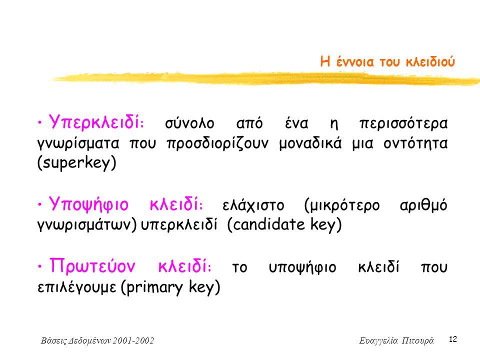 Βάσεις Δεδομένων 2001-2002 Ευαγγελία Πιτουρά 12 Η έννοια του κλειδιού Υπερκλειδί : σύνολο από ένα η περισσότερα γνωρίσματα που προσδιορίζουν μοναδικά μια οντότητα (superkey) Υποψήφιο κλειδί : ελάχιστο (μικρότερο αριθμό γνωρισμάτων) υπερκλειδί (candidate key) Πρωτεύον κλειδί : το υποψήφιο κλειδί που επιλέγουμε (primary key)