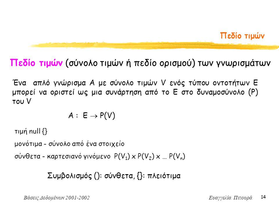 Βάσεις Δεδομένων 2001-2002 Ευαγγελία Πιτουρά 14 Πεδίο τιμών Πεδίο τιμών (σύνολο τιμών ή πεδίο ορισμού) των γνωρισμάτων Ένα απλό γνώρισμα Α με σύνολο τιμών V ενός τύπου οντοτήτων Ε μπορεί να οριστεί ως μια συνάρτηση από το Ε στο δυναμοσύνολο (P) του V Α : Ε  P(V) τιμή null {} μονότιμα - σύνολο από ένα στοιχείο σύνθετα - καρτεσιανό γινόμενο P(V 1 ) x P(V 2 ) x … P(V n ) Συμβολισμός (): σύνθετα, {}: πλειότιμα