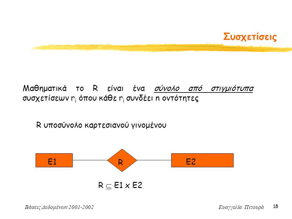 Βάσεις Δεδομένων 2001-2002 Ευαγγελία Πιτουρά 18 Συσχετίσεις Μαθηματικά το R είναι ένα σύνολο από στιγμιότυπα συσχετίσεων r i όπου κάθε r i συνδέει n οντότητες R υποσύνολο καρτεσιανού γινομένου Ε1 R E2 R  E1 x E2