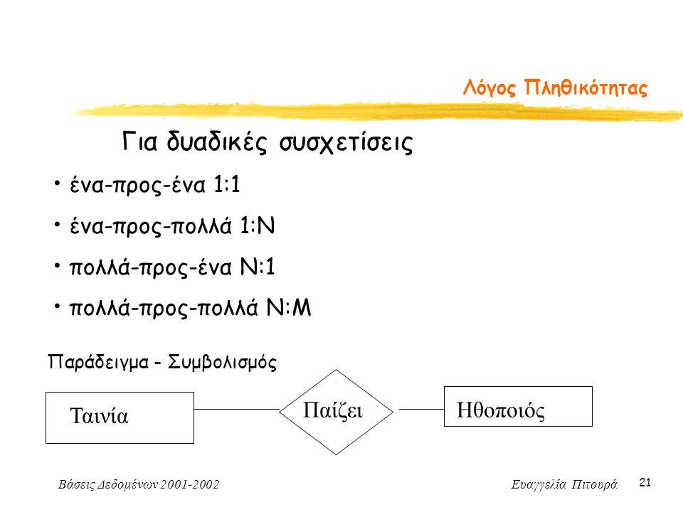 Βάσεις Δεδομένων 2001-2002 Ευαγγελία Πιτουρά 21 Λόγος Πληθικότητας Για δυαδικές συσχετίσεις ένα-προς-ένα 1:1 ένα-προς-πολλά 1:Ν πολλά-προς-ένα Ν:1 πολλά-προς-πολλά Ν:Μ Παράδειγμα - Συμβολισμός Ταινία ΠαίζειΗθοποιός