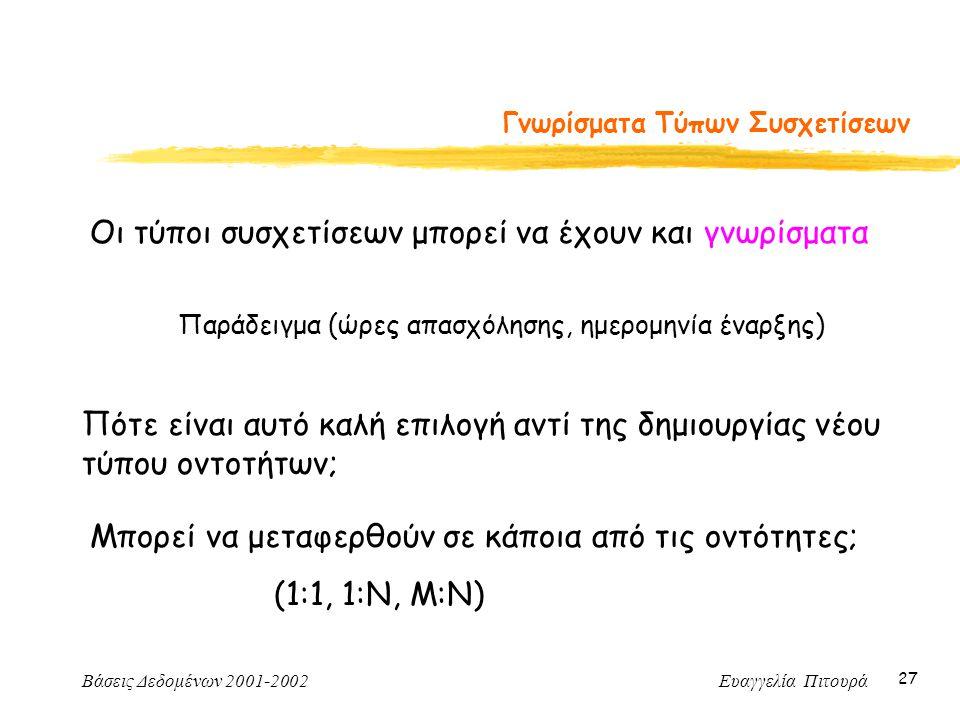 Βάσεις Δεδομένων 2001-2002 Ευαγγελία Πιτουρά 27 Γνωρίσματα Τύπων Συσχετίσεων Οι τύποι συσχετίσεων μπορεί να έχουν και γνωρίσματα Παράδειγμα (ώρες απασχόλησης, ημερομηνία έναρξης) Πότε είναι αυτό καλή επιλογή αντί της δημιουργίας νέου τύπου οντοτήτων; Μπορεί να μεταφερθούν σε κάποια από τις οντότητες; (1:1, 1:Ν, Μ:Ν)