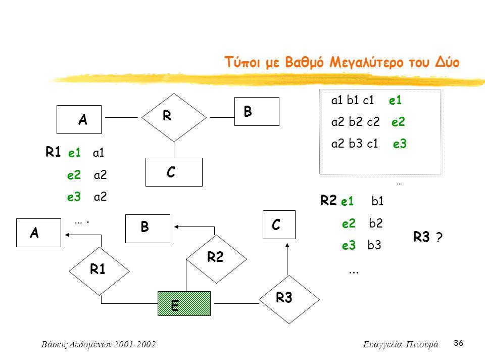 Βάσεις Δεδομένων 2001-2002 Ευαγγελία Πιτουρά 36 Τύποι με Βαθμό Μεγαλύτερο του Δύο R A B C a1 b1 c1 e1 a2 b2 c2 e2 a2 b3 c1 e3 … A B C R1 R2 R3 E R1 e1 a1 e2 a2 e3 a2 ….