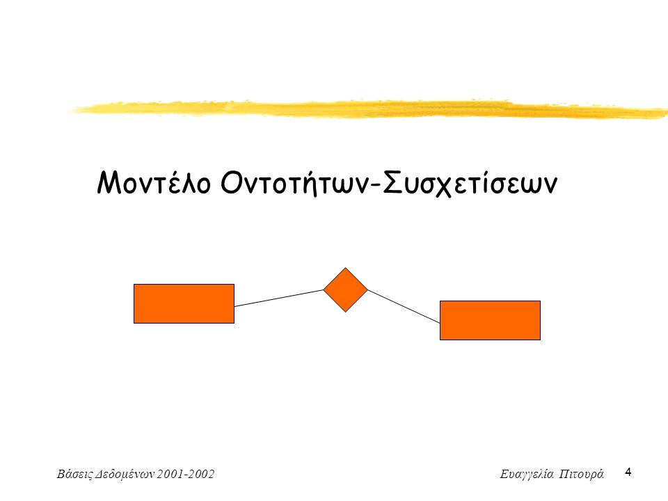 Βάσεις Δεδομένων 2001-2002 Ευαγγελία Πιτουρά 5 Οντότητες Οντότητα (ένα αντικείμενο με φυσική ύπαρξη) Κάθε οντότητα έχει συγκεκριμένες ιδιότητες - γνωρίσματα Μια συγκεκριμένη οντότητα θα έχει μια τιμή για καθένα από τα γνωρίσματα Τύπος οντοτήτων Oρίζει ένα σύνολο από οντότητες που έχουν τα ίδια γνωρίσματα Περιγράφεται από ένα όνομα και μια λίστα γνωρισμάτων Περιγράφει το σχήμα ή πρόθεση Σύνολο οντοτήτων - ανάπτυξη