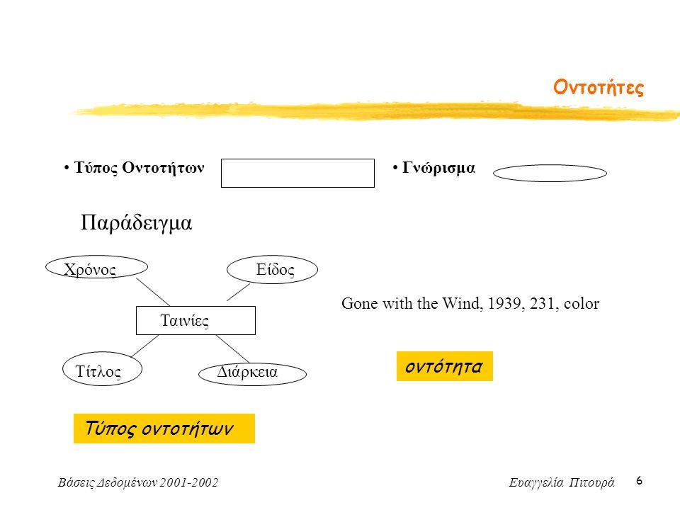 Βάσεις Δεδομένων 2001-2002 Ευαγγελία Πιτουρά 47 Μοντέλο Οντοτήτων-Συσχετίσεων Ανακεφαλαίωση (συνέχεια) Είδη γνωρισμάτων Τύπος συσχέτισης και στιγμιότυπο συχέτισης μια οντότητα από κάθε συμμετέχοντα τύπο οντοτήτων  (φορμαλιστικά: υποσύνολο του καρτεσιανού γινομένου) Γραφικό μοντέλο