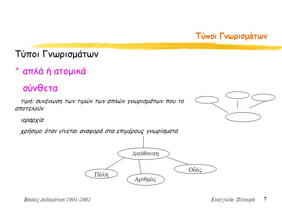 Βάσεις Δεδομένων 2001-2002 Ευαγγελία Πιτουρά 48 Μοντέλο Οντοτήτων-Συσχετίσεων Ανακεφαλαίωση (συνέχεια) Η έννοια του κλειδιού Πληθικότητα μιας συσχέτισης (για δυαδικές: 1-1, 1-Μ, Μ-Ν) Ολική συμμετοχή