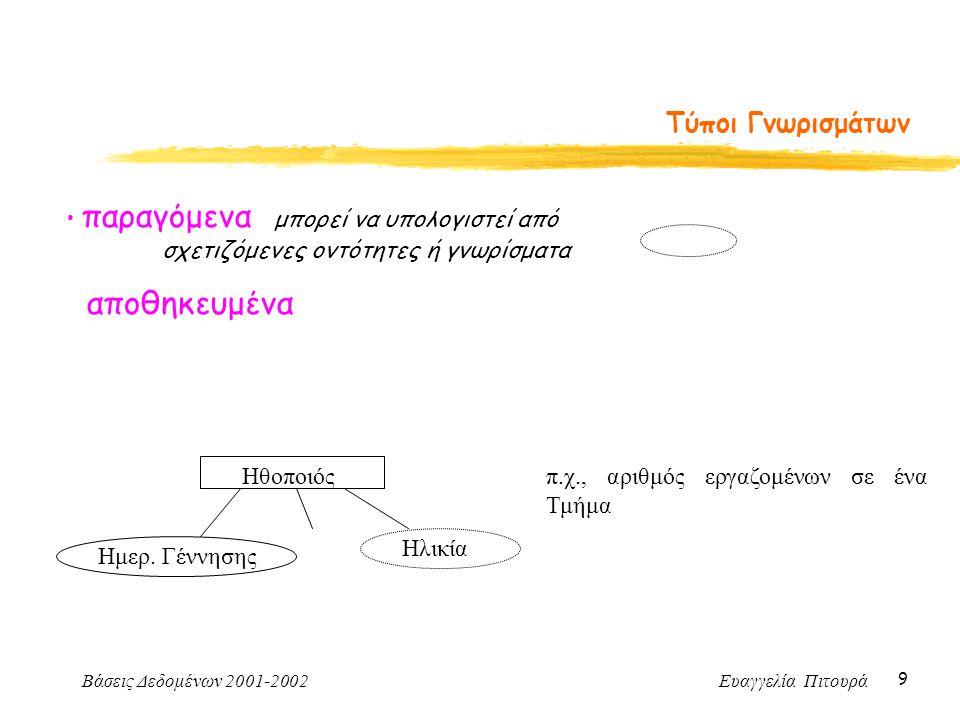 Βάσεις Δεδομένων 2001-2002 Ευαγγελία Πιτουρά 9 Τύποι Γνωρισμάτων παραγόμενα μπορεί να υπολογιστεί από σχετιζόμενες οντότητες ή γνωρίσματα αποθηκευμένα Ηθοποιός Ημερ.