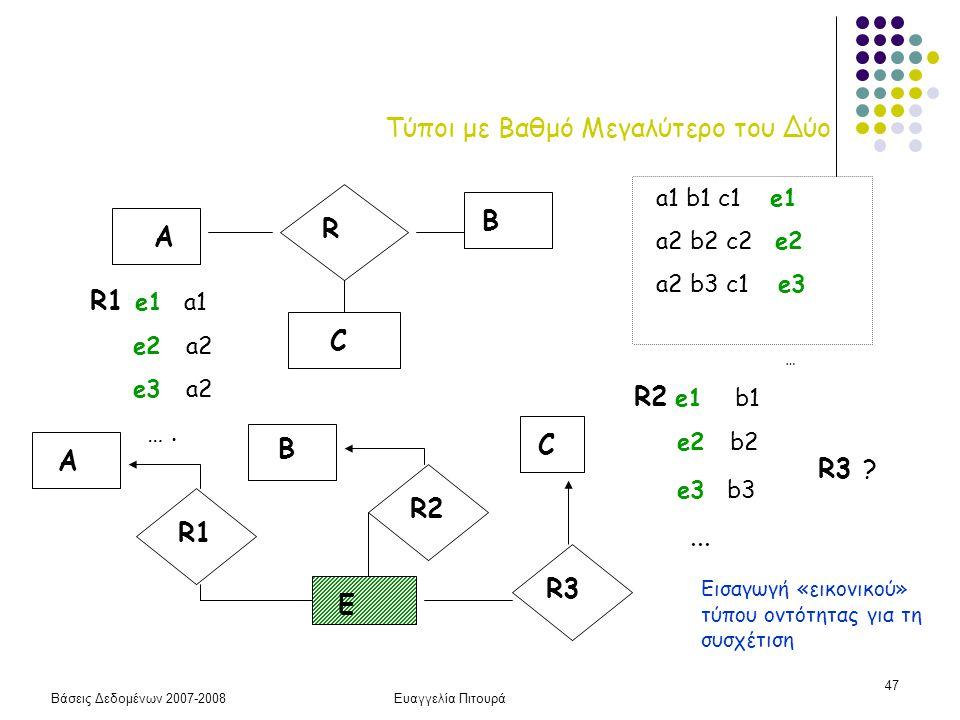 Βάσεις Δεδομένων 2007-2008Ευαγγελία Πιτουρά 47 Τύποι με Βαθμό Μεγαλύτερο του Δύο R A B C a1 b1 c1 e1 a2 b2 c2 e2 a2 b3 c1 e3 … A B C R1 R2 R3 E R1 e1