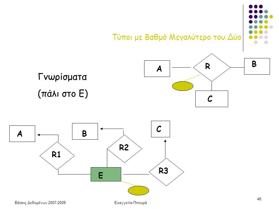 Βάσεις Δεδομένων 2007-2008Ευαγγελία Πιτουρά 48 Τύποι με Βαθμό Μεγαλύτερο του Δύο R A B C AB C R1 R2 R3 E Γνωρίσματα (πάλι στο Ε)