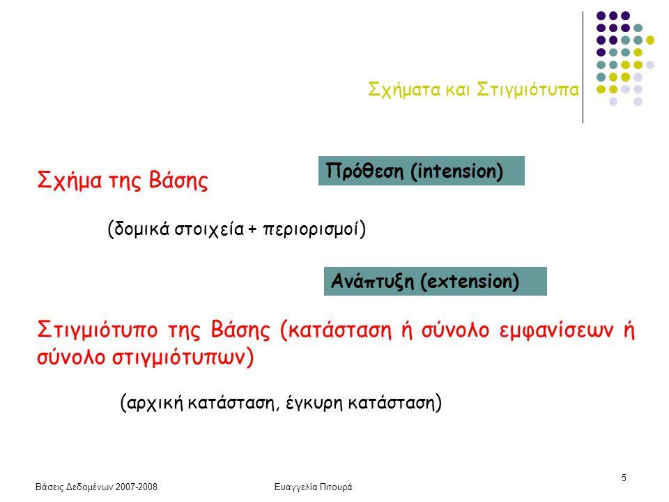 Βάσεις Δεδομένων 2007-2008Ευαγγελία Πιτουρά 5 Σχήματα και Στιγμιότυπα Σχήμα της Βάσης (δομικά στοιχεία + περιορισμοί) Στιγμιότυπο της Βάσης (κατάσταση