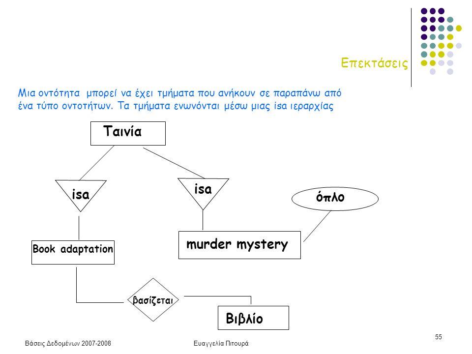 Βάσεις Δεδομένων 2007-2008Ευαγγελία Πιτουρά 55 Επεκτάσεις Ταινία isa Book adaptation murder mystery βασίζεται Βιβλίο όπλο Μια οντότητα μπορεί να έχει