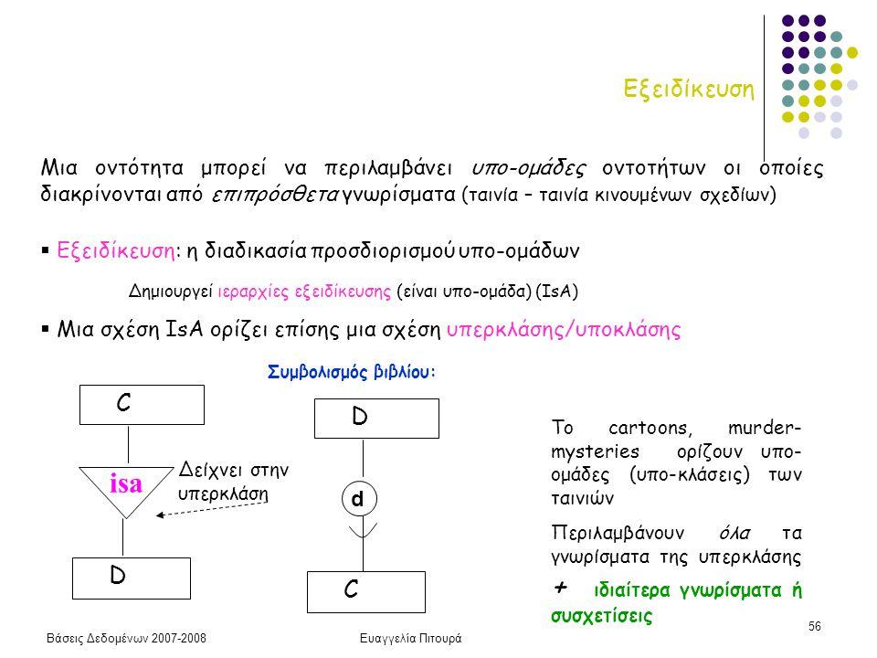 Βάσεις Δεδομένων 2007-2008Ευαγγελία Πιτουρά 56 Εξειδίκευση Δείχνει στην υπερκλάση C isa D Μια οντότητα μπορεί να περιλαμβάνει υπο-ομάδες οντοτήτων οι