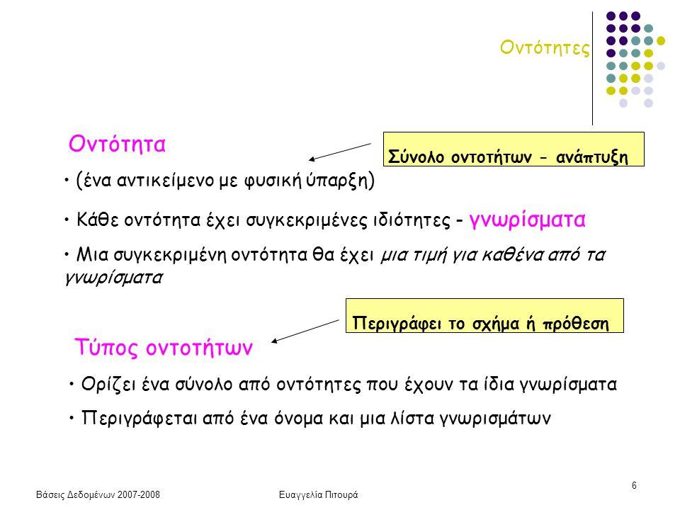 Βάσεις Δεδομένων 2007-2008Ευαγγελία Πιτουρά 27 Γνωρίσματα Τύπων Συσχετίσεων Οι τύποι συσχετίσεων μπορεί να έχουν και γνωρίσματα Παράδειγμα (ώρες απασχόλησης, ημερομηνία έναρξης) Πότε είναι αυτό καλή επιλογή αντί της δημιουργίας νέου τύπου οντοτήτων; Μπορεί να μεταφερθούν σε κάποια από τις οντότητες; (1:1, 1:Ν, Μ:Ν) (ταινία, ηθοποιός, ρόλος) (Φοιτητής, Τμήμα, Έτος Εγγραφής) (Φοιτητής, Μάθημα, Βαθμός)