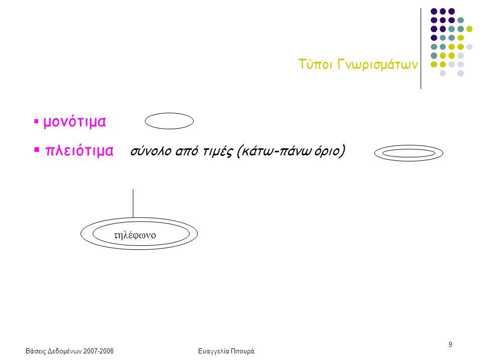 Βάσεις Δεδομένων 2007-2008Ευαγγελία Πιτουρά 60 Συμμετοχή σε Στιγμιότυπα ΠΛΗΡΟΤΗΤΑ Στη γενική περίπτωση δεν είναι απαραίτητο κάθε οντότητα μιας υπερ-κλάσης να είναι μέλος μιας υποκλάσης (covering/completeness constraint) - ολική: κάθε οντότητα της υπερκλάσης είναι μέλος κάοποιας υποκλάσης – μερική εξειδίκευση D C d Οι δυο περιορισμοί είναι ανεξάρτητοι, άρα 4 διαφορετικούς τύπους εξειδίκευσης